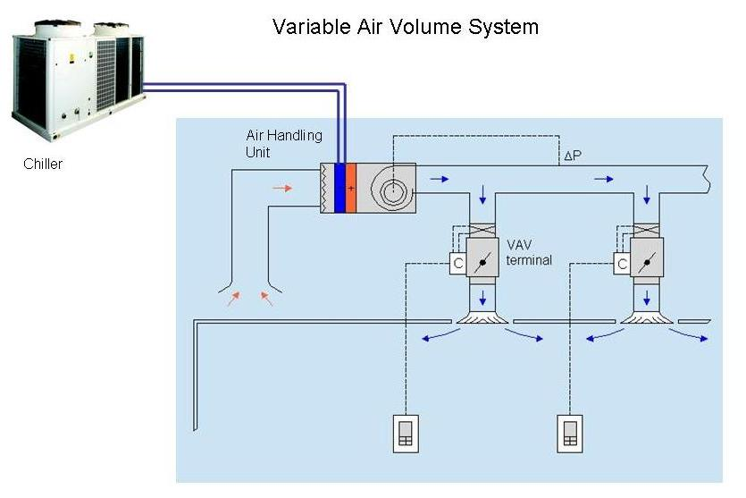 Image Result For Electric Heating And Cooling Units